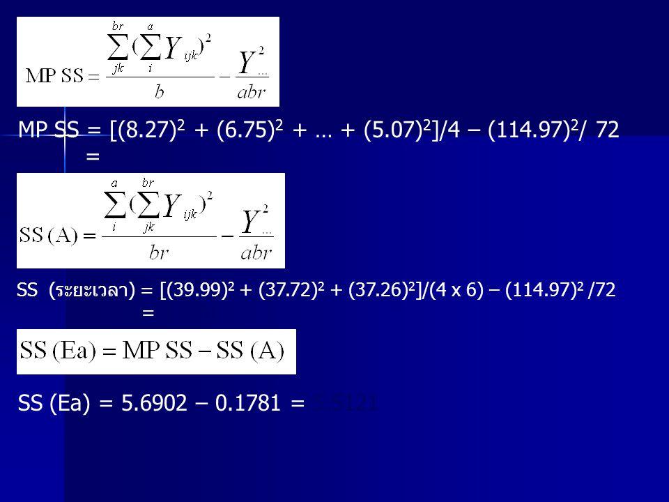 MP SS = [(8.27)2 + (6.75)2 + … + (5.07)2]/4 – (114.97)2/ 72 = 5.6902